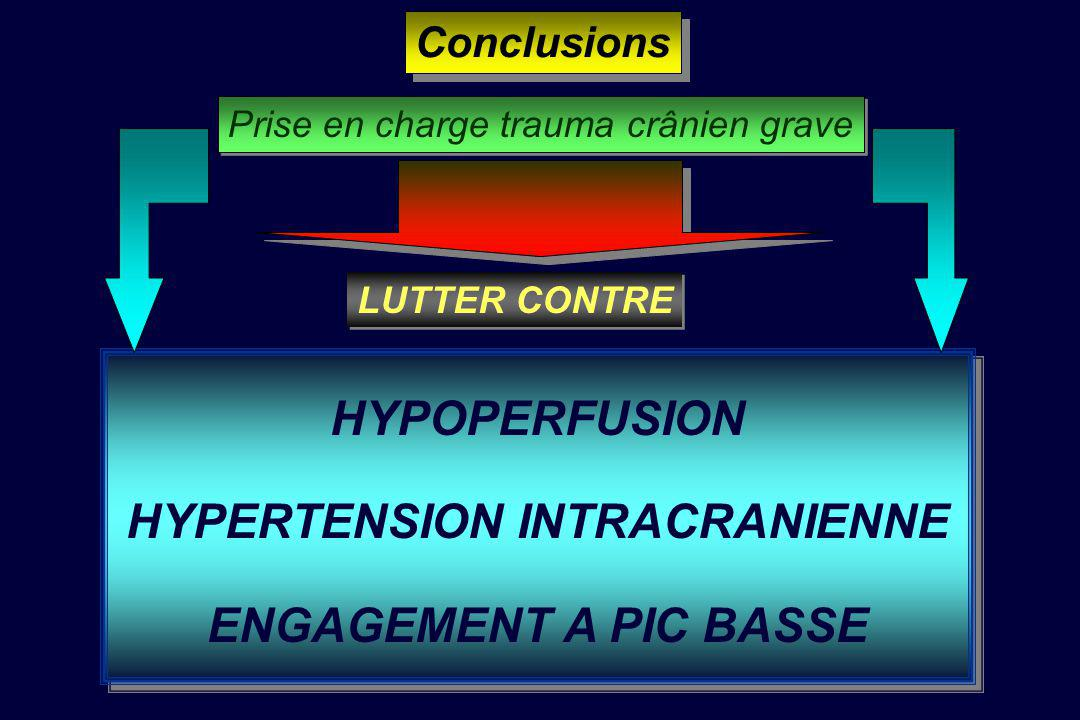 HYPERTENSION INTRACRANIENNE