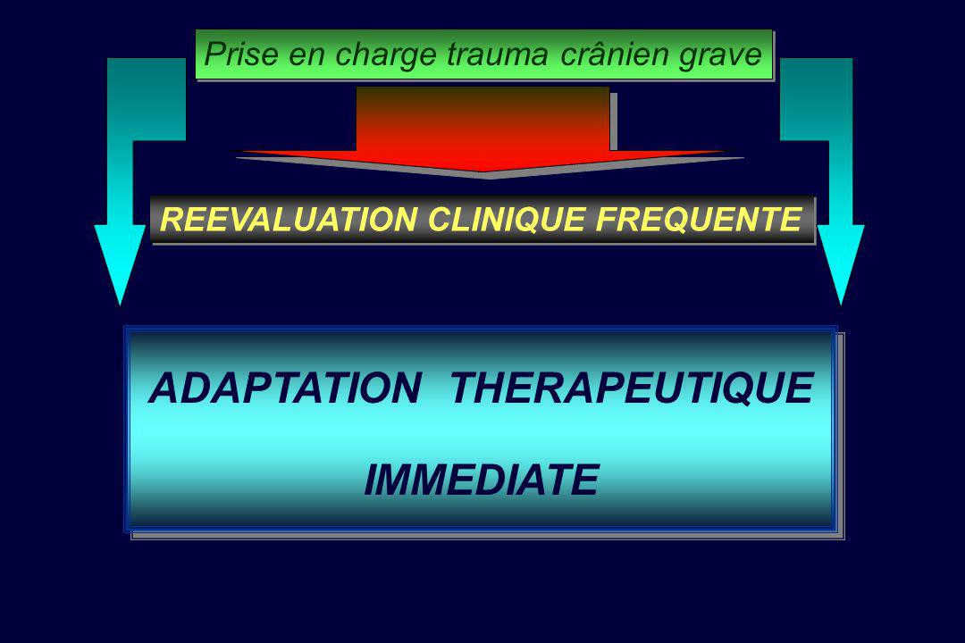 ADAPTATION THERAPEUTIQUE