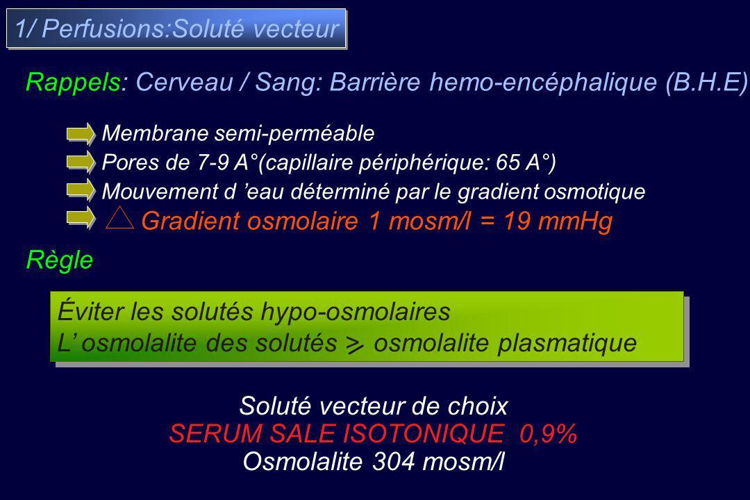 1/ Perfusions:Soluté vecteur