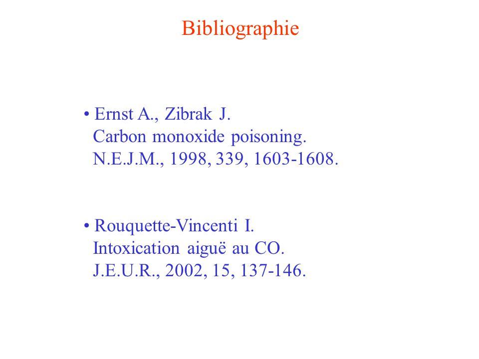 Bibliographie Ernst A., Zibrak J. Carbon monoxide poisoning.