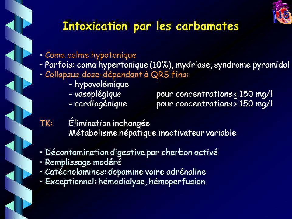 Intoxication par les carbamates