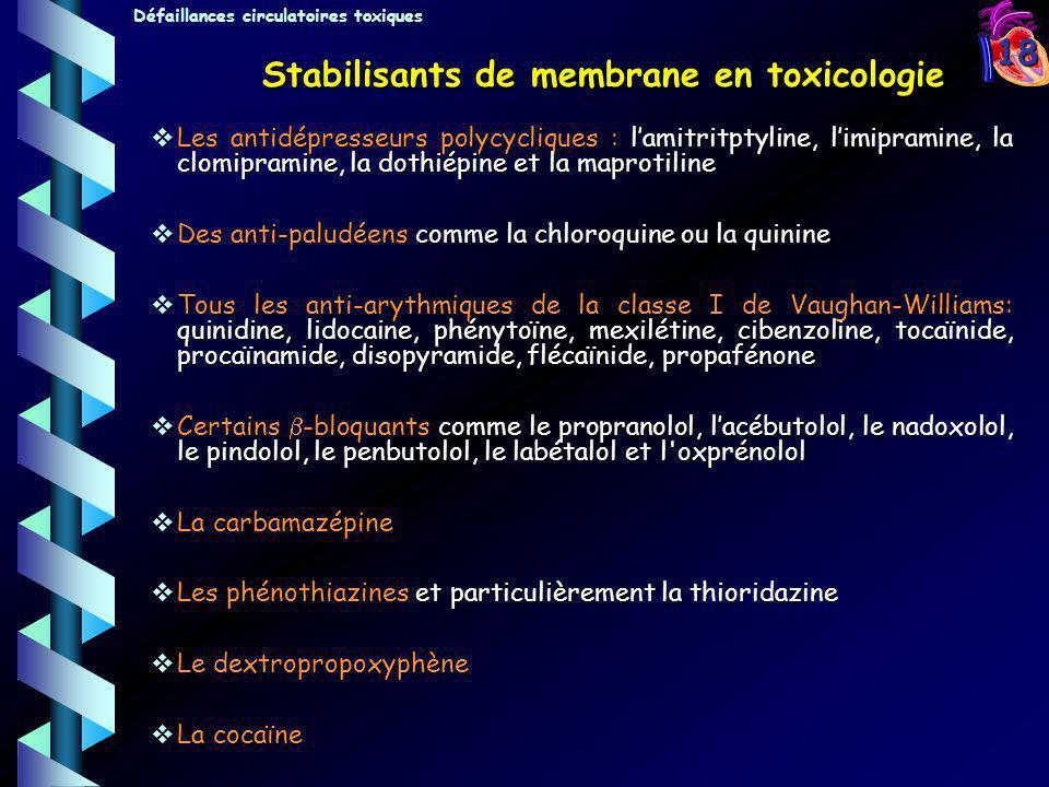 Stabilisants de membrane en toxicologie