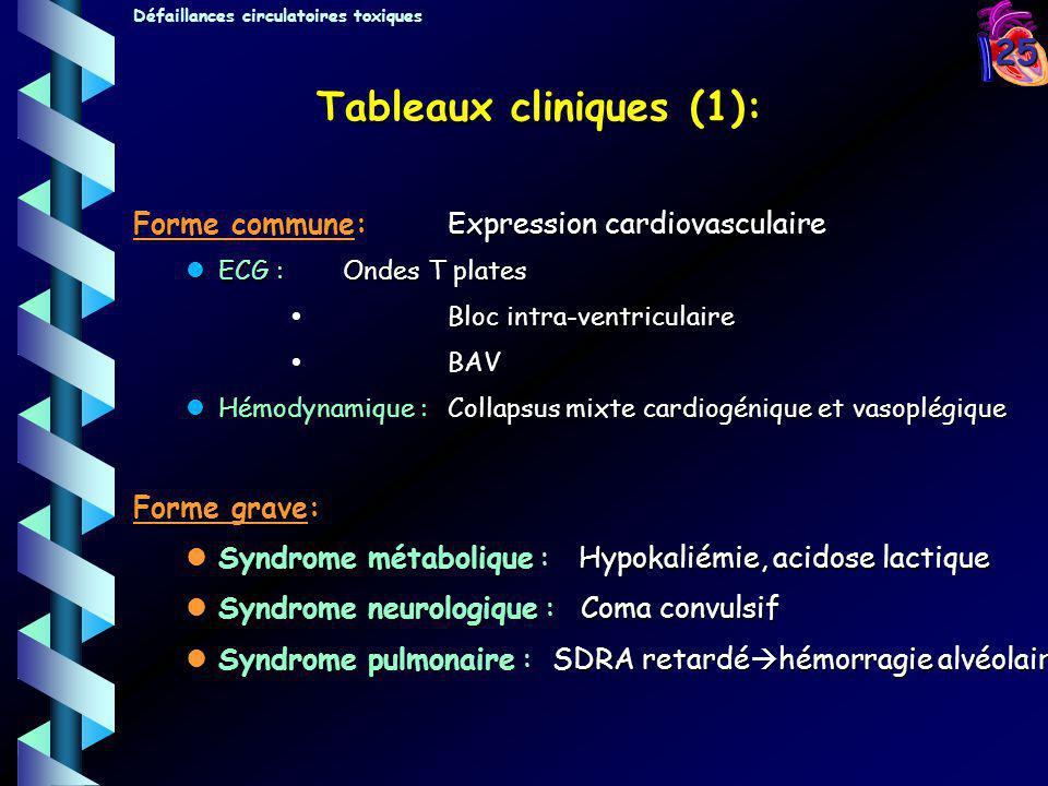 Tableaux cliniques (1):