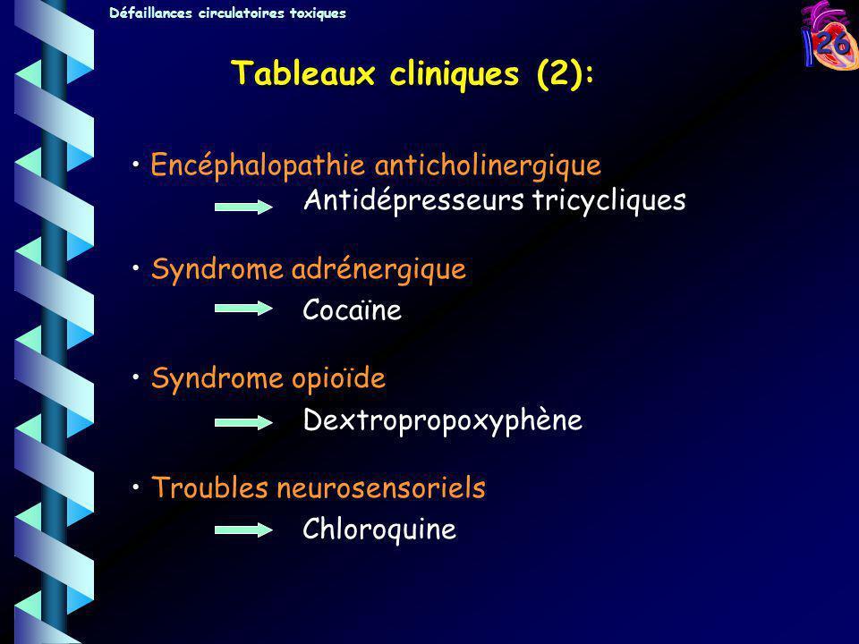 Tableaux cliniques (2):