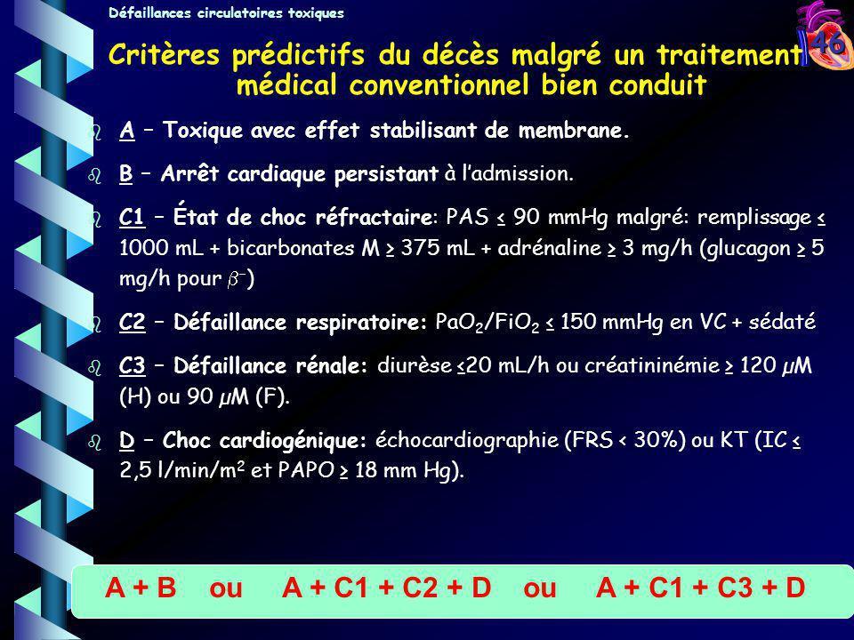A + B ou A + C1 + C2 + D ou A + C1 + C3 + D