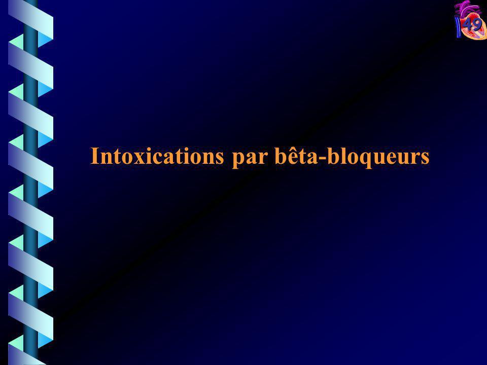 Intoxications par bêta-bloqueurs