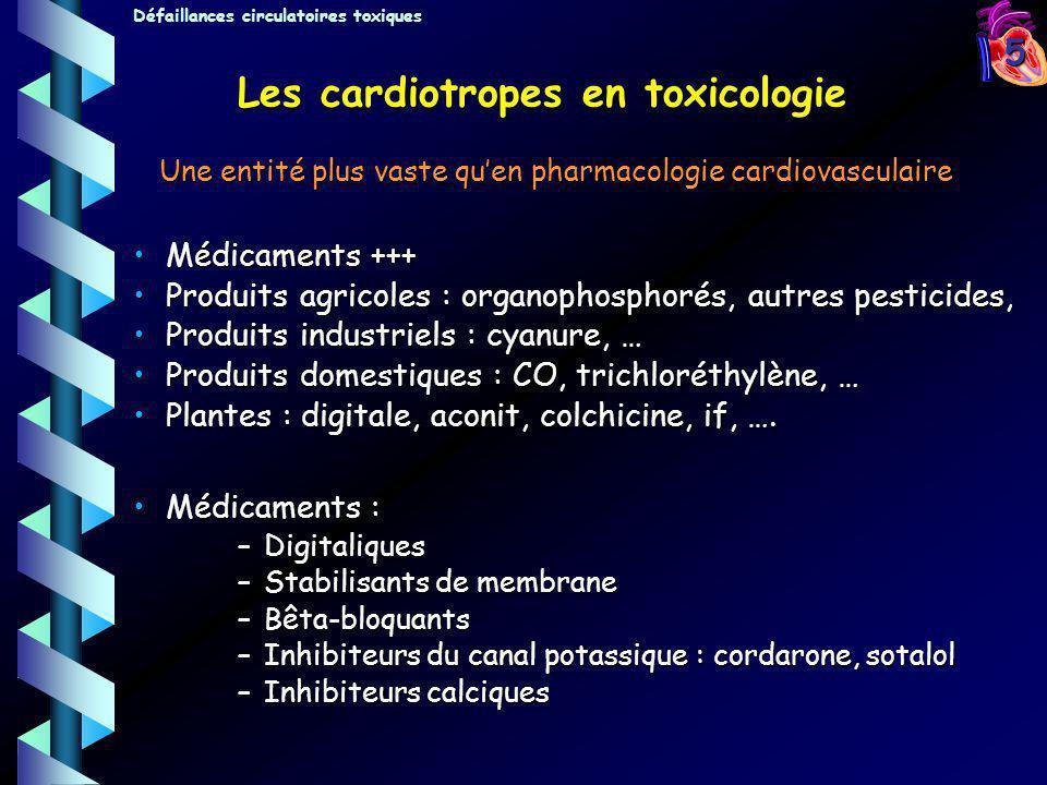 Les cardiotropes en toxicologie