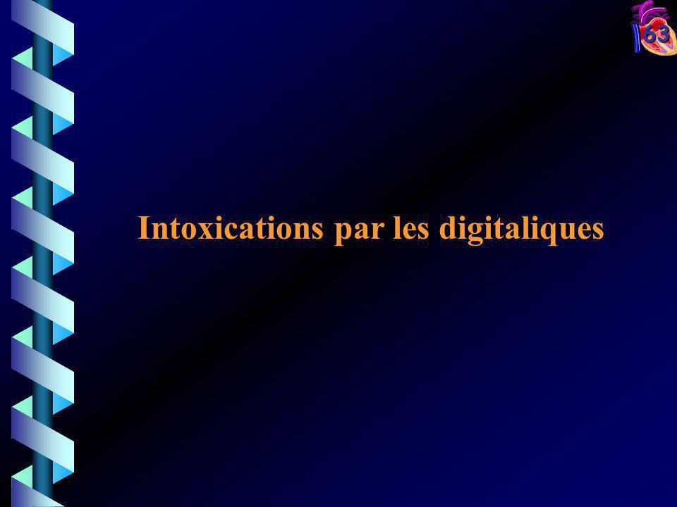 Intoxications par les digitaliques