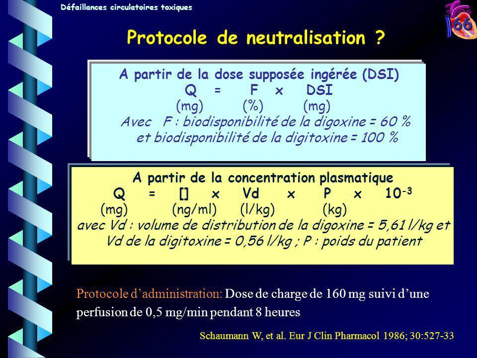 Protocole de neutralisation