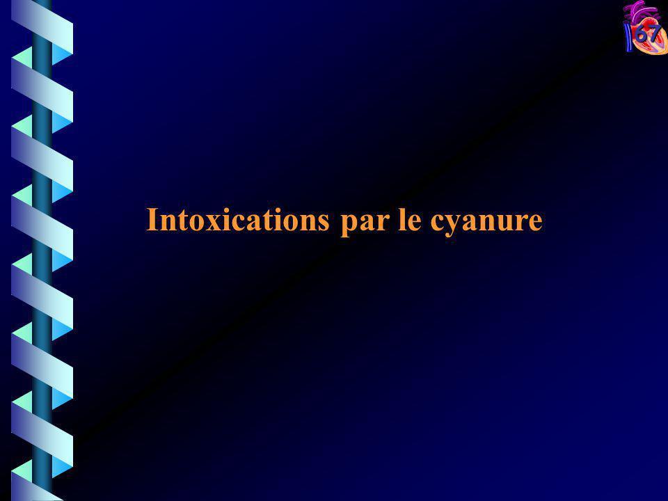 Intoxications par le cyanure