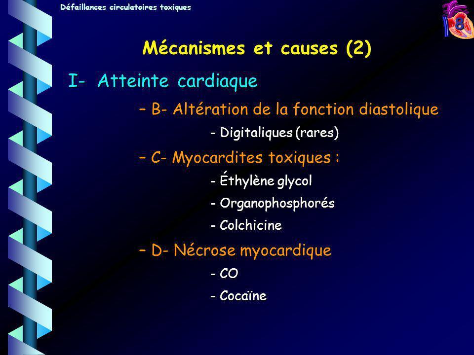 Mécanismes et causes (2)