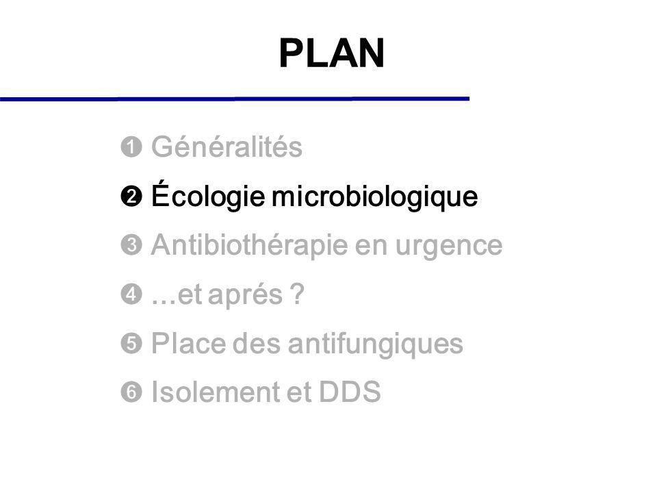 PLAN ➊ Généralités ➋ Écologie microbiologique
