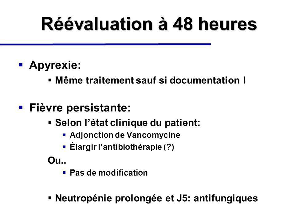 Réévaluation à 48 heures Apyrexie: Fièvre persistante: