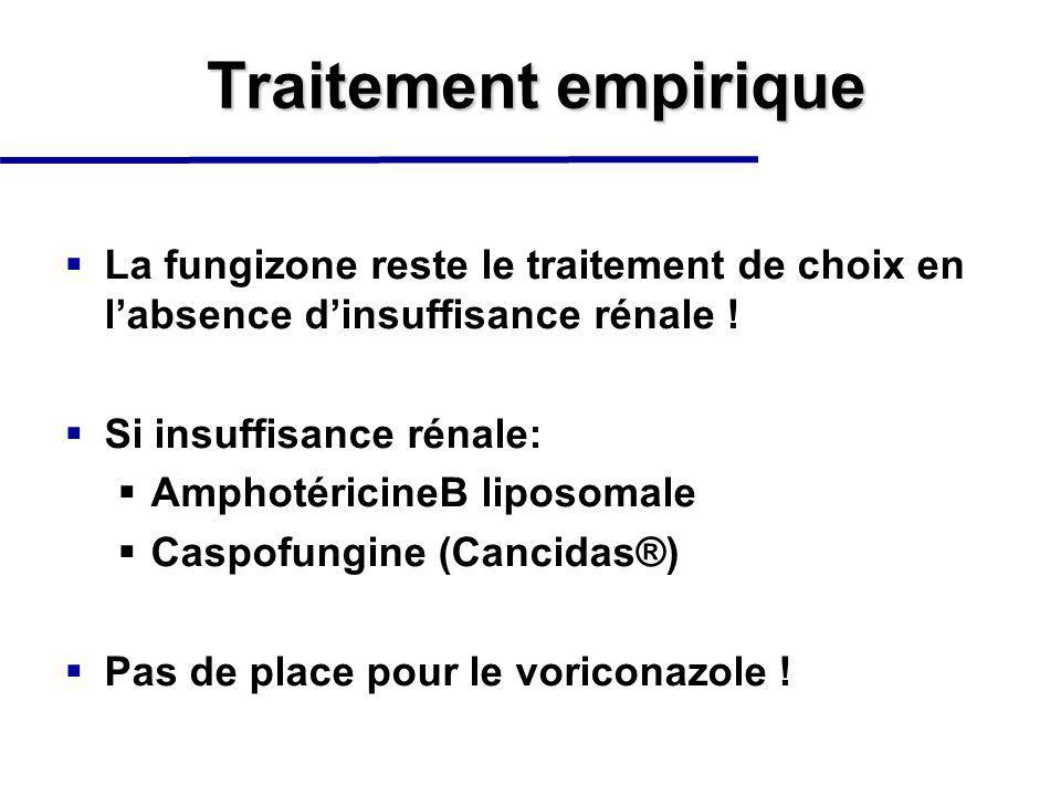 Traitement empirique La fungizone reste le traitement de choix en l'absence d'insuffisance rénale !