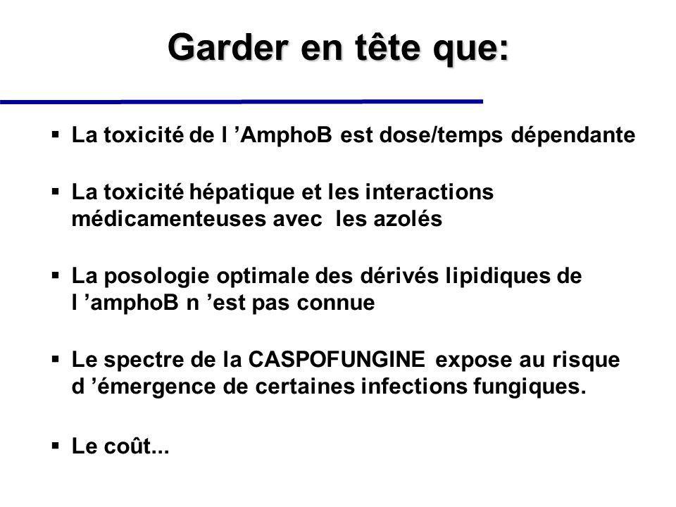 Garder en tête que: La toxicité de l 'AmphoB est dose/temps dépendante