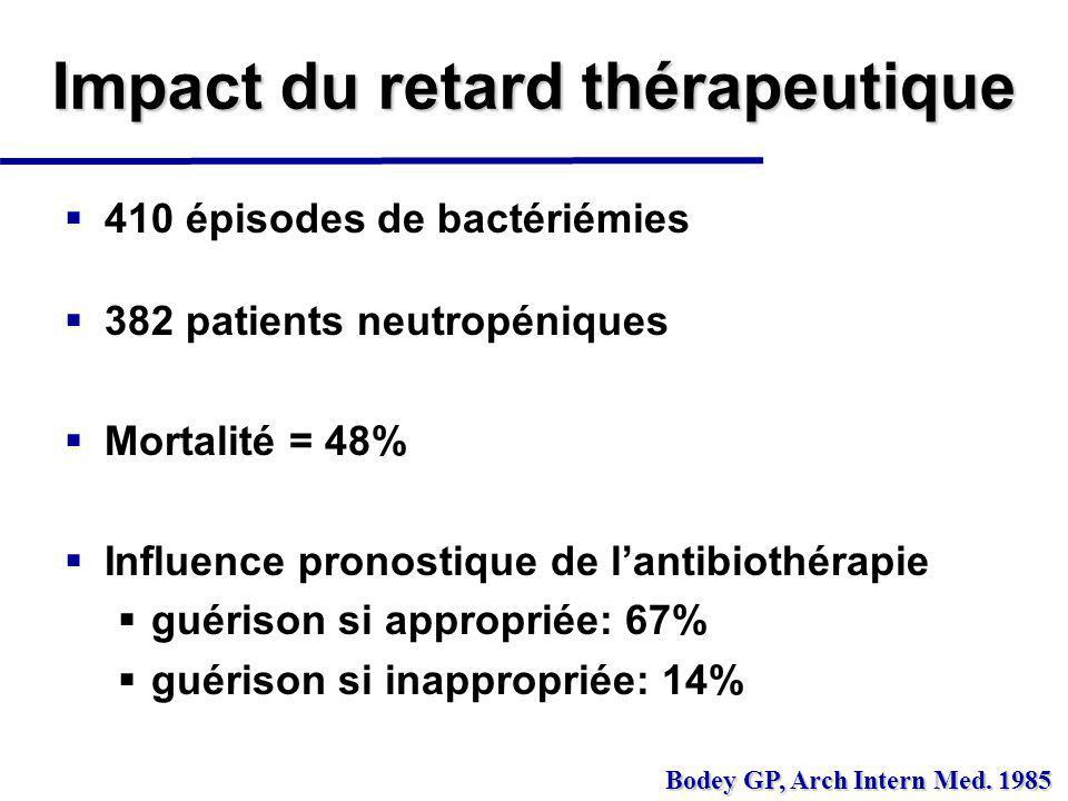 Impact du retard thérapeutique