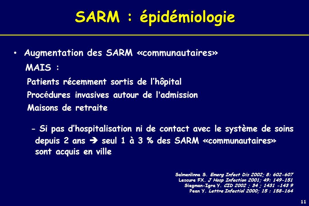 SARM : épidémiologie Augmentation des SARM «communautaires» MAIS :
