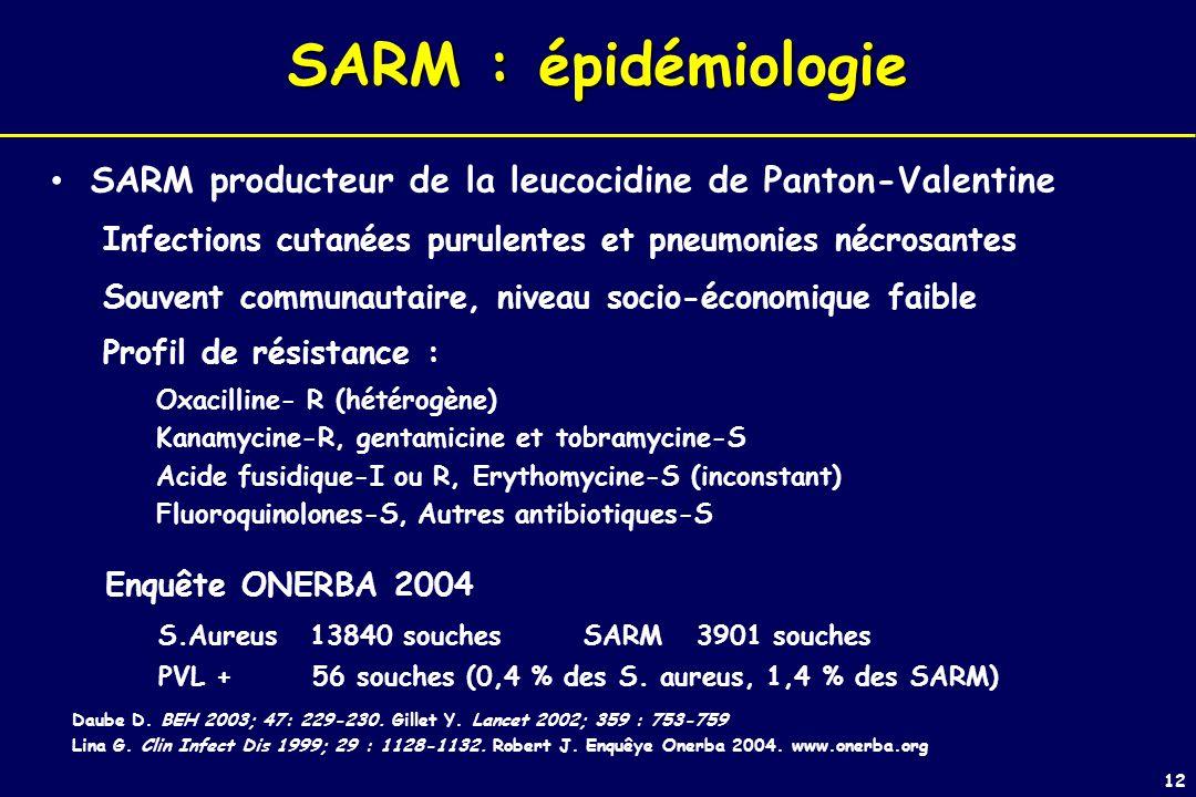 SARM : épidémiologie SARM producteur de la leucocidine de Panton-Valentine. Infections cutanées purulentes et pneumonies nécrosantes.