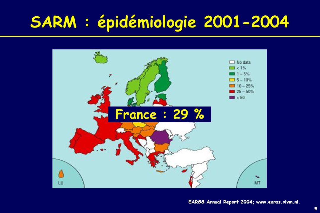 SARM : épidémiologie 2001-2004 France : 29 %