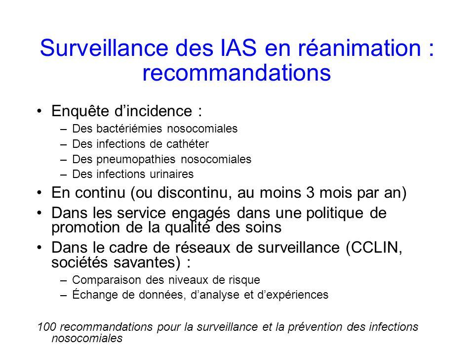 Surveillance des IAS en réanimation : recommandations