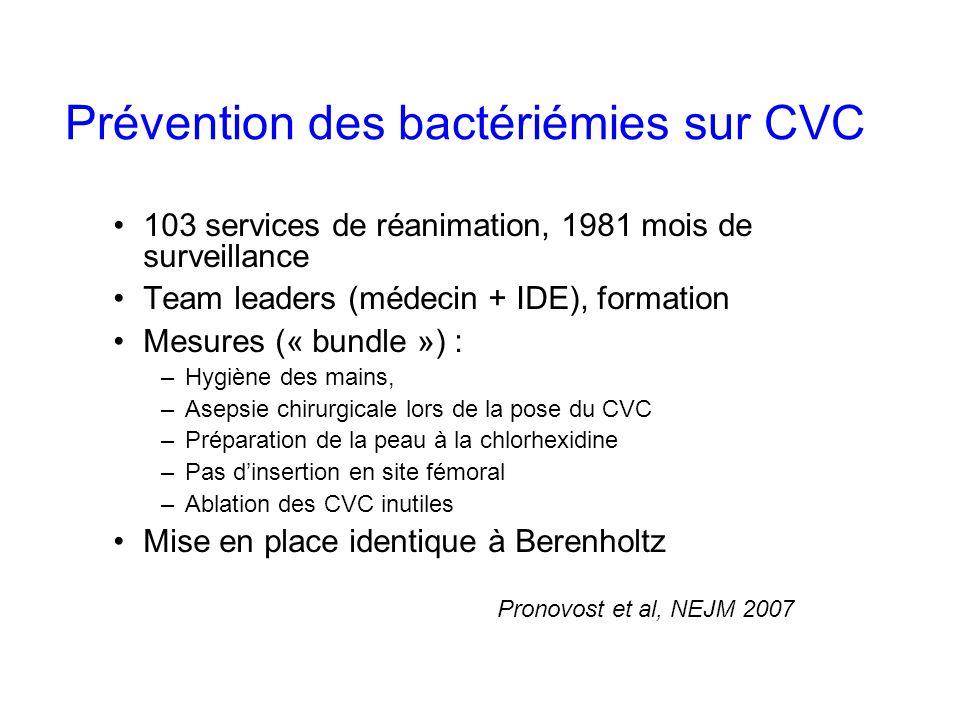 Prévention des bactériémies sur CVC