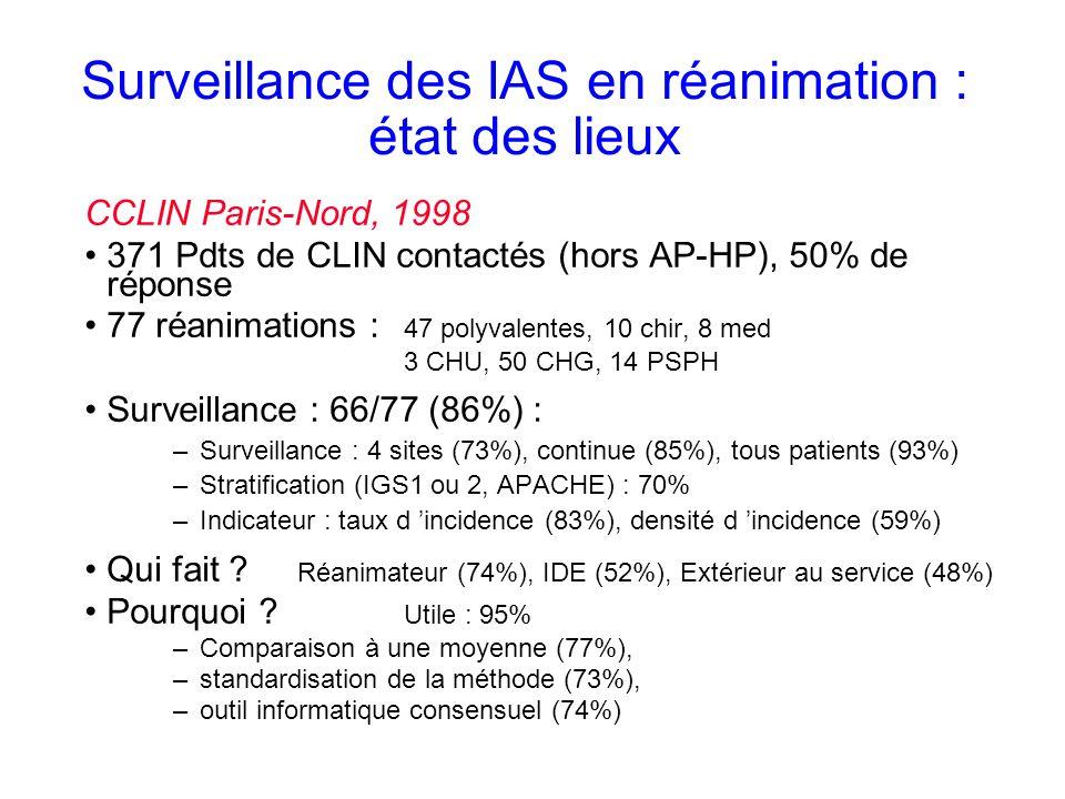 Surveillance des IAS en réanimation : état des lieux