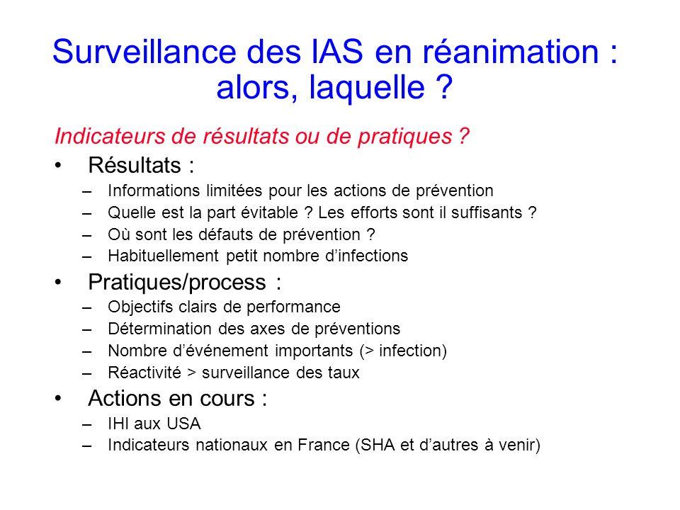 Surveillance des IAS en réanimation : alors, laquelle