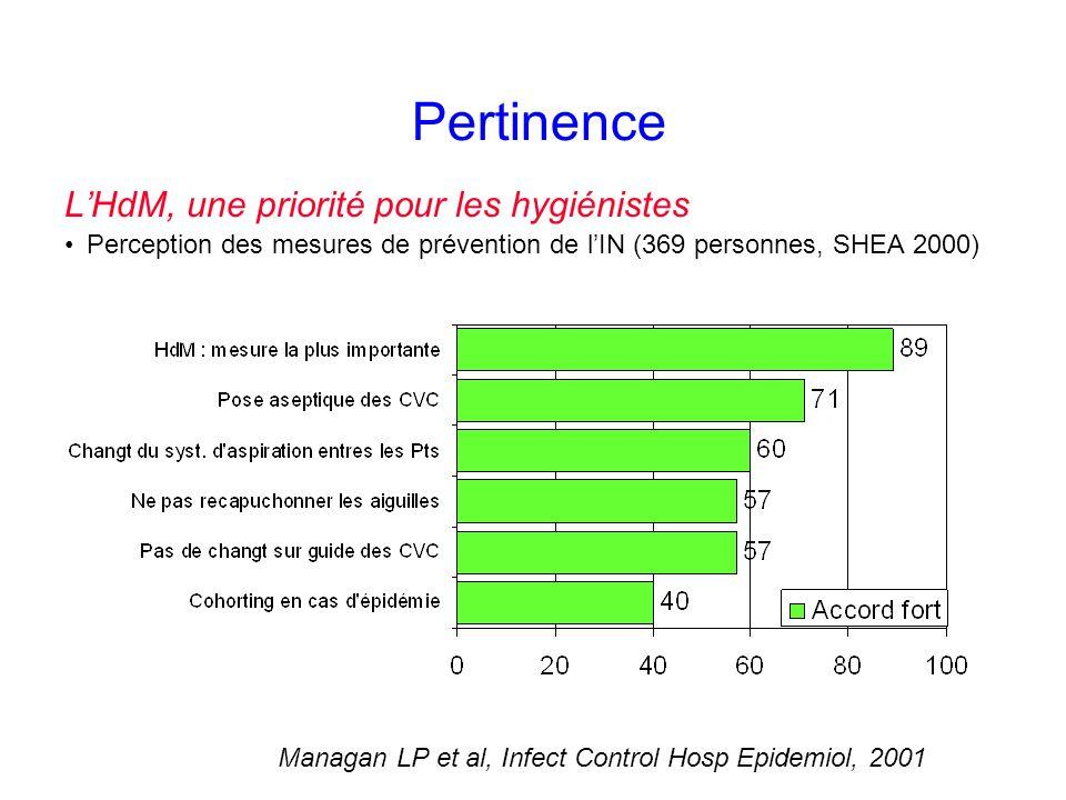 Pertinence L'HdM, une priorité pour les hygiénistes