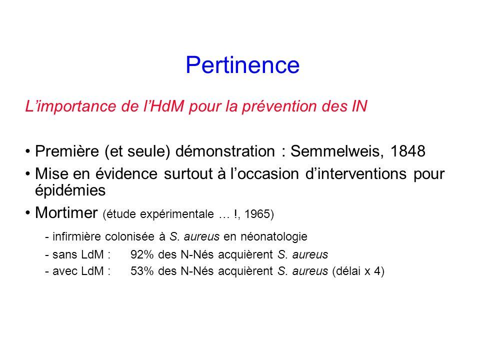 Pertinence L'importance de l'HdM pour la prévention des IN
