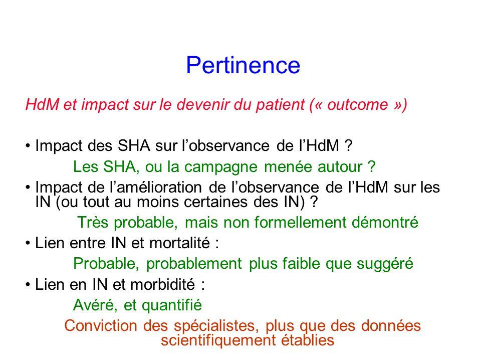 Pertinence HdM et impact sur le devenir du patient (« outcome »)