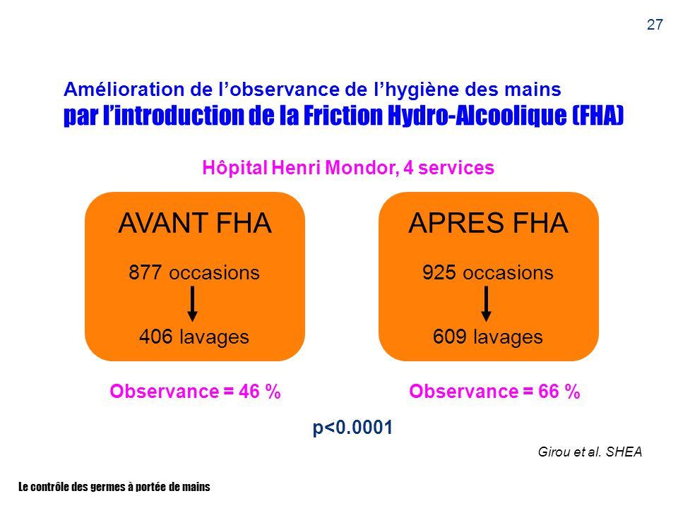 Hôpital Henri Mondor, 4 services
