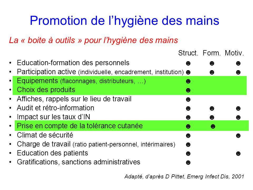 Promotion de l'hygiène des mains