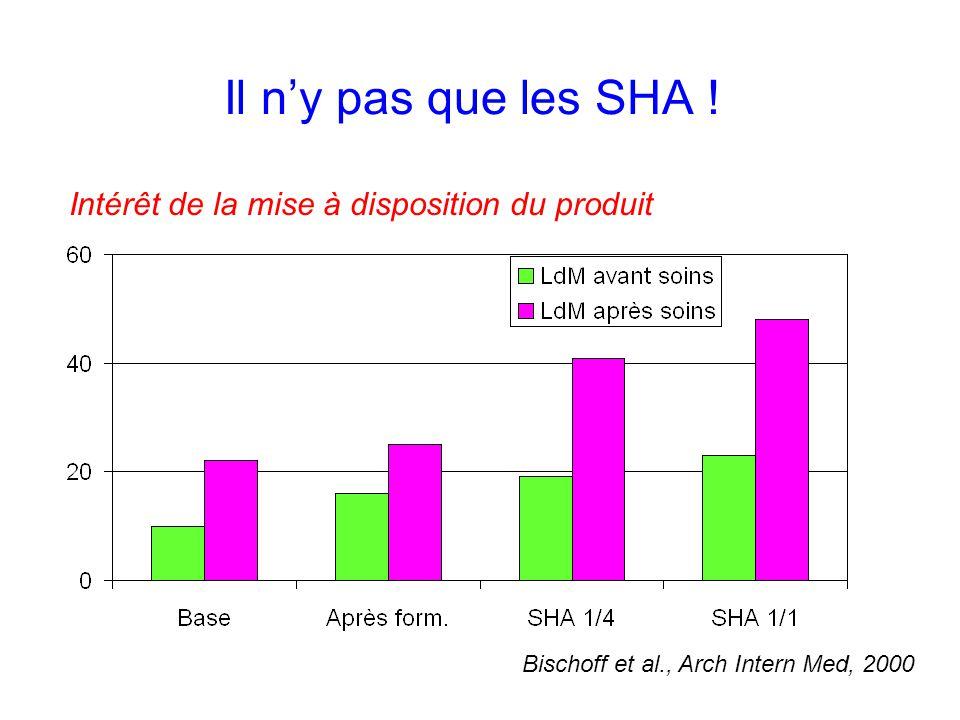 Il n'y pas que les SHA ! Intérêt de la mise à disposition du produit