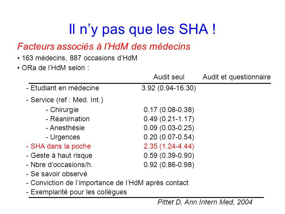 Il n'y pas que les SHA ! Facteurs associés à l'HdM des médecins