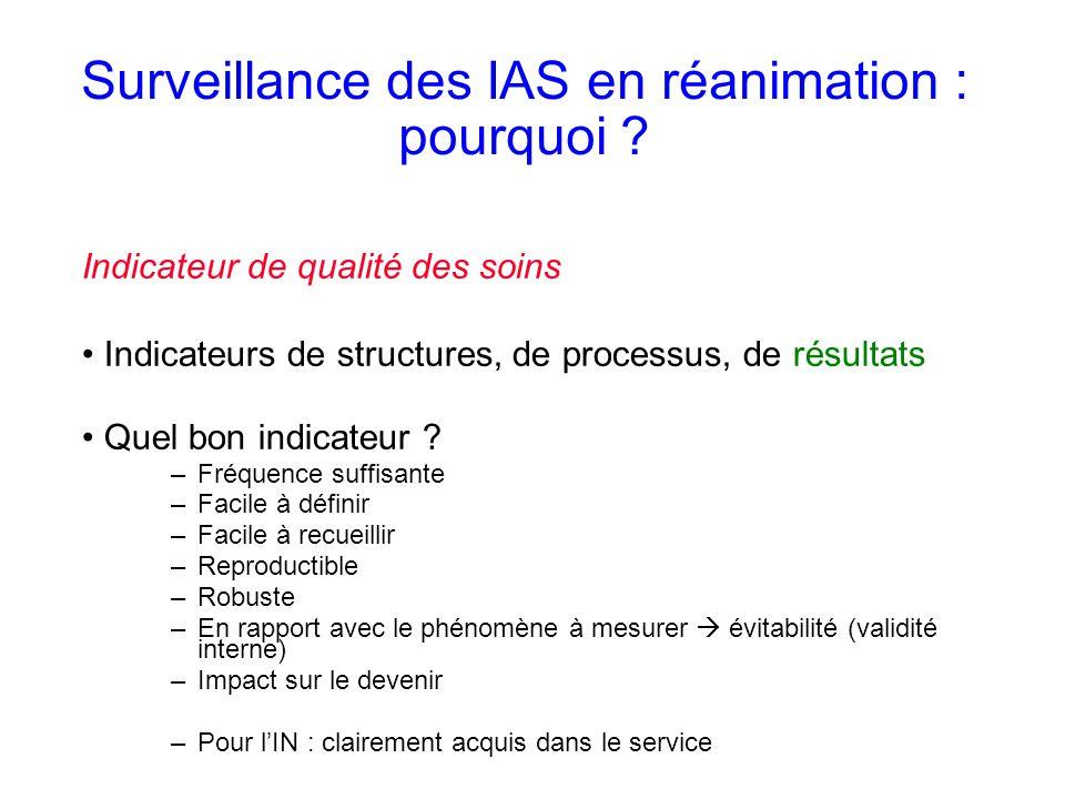 Surveillance des IAS en réanimation : pourquoi