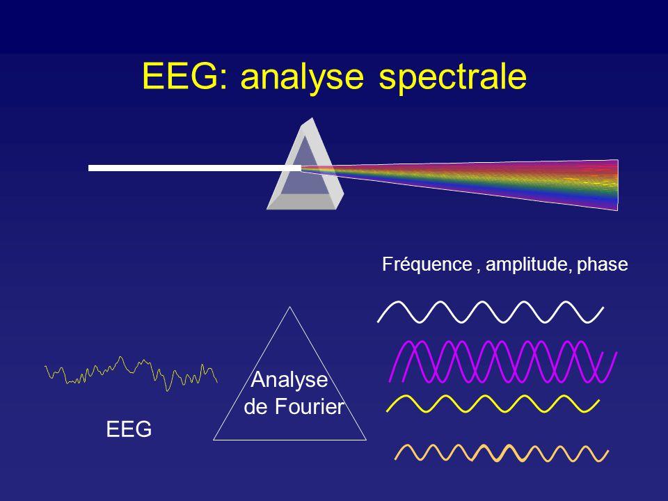 EEG: analyse spectrale