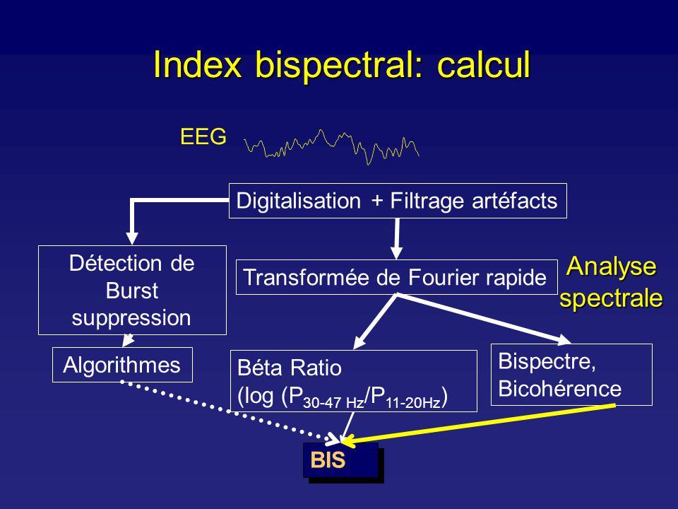 Index bispectral: calcul