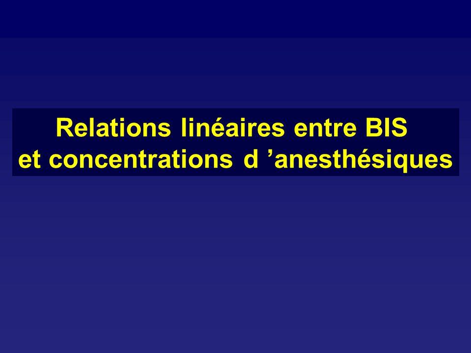 Relations linéaires entre BIS et concentrations d 'anesthésiques