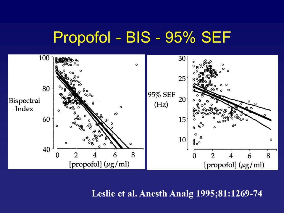 Propofol - BIS - 95% SEF Leslie et al. Anesth Analg 1995;81:1269-74