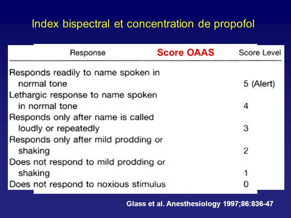 Index bispectral et concentration de propofol