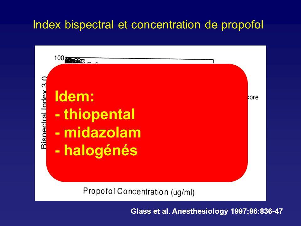 Idem: - thiopental - midazolam - halogénés