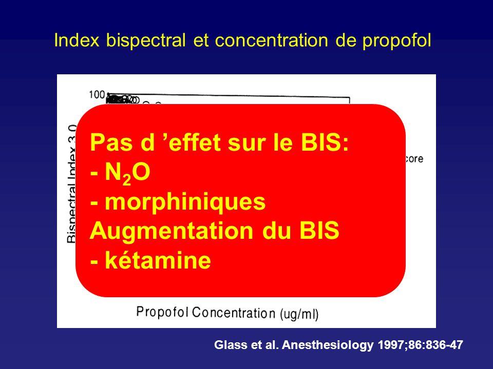 Pas d 'effet sur le BIS: - N2O - morphiniques Augmentation du BIS