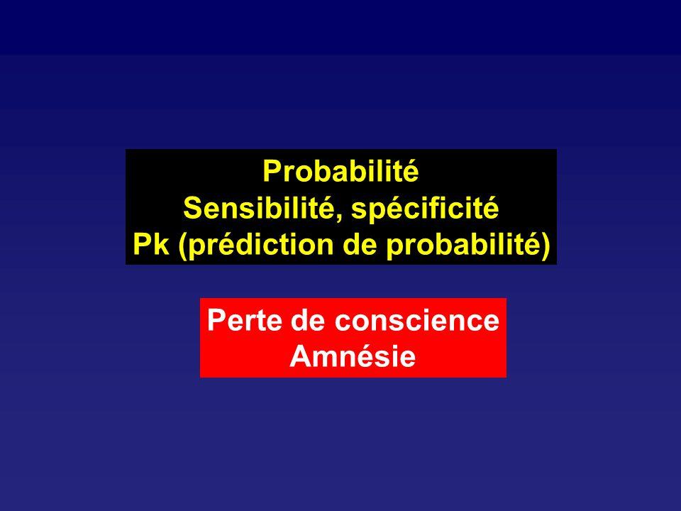 Sensibilité, spécificité Pk (prédiction de probabilité)