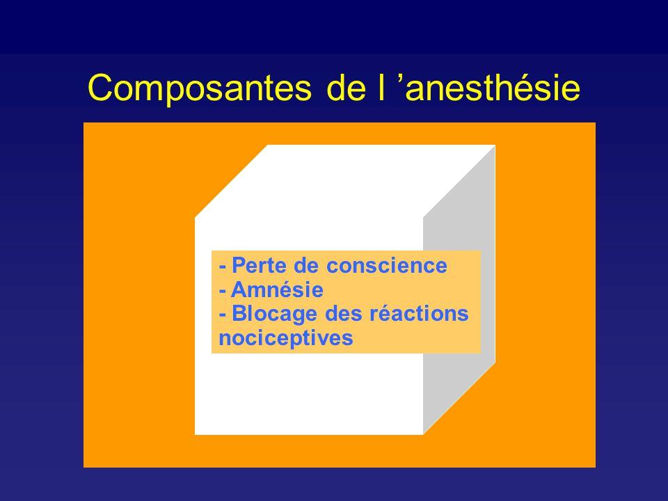 Composantes de l 'anesthésie
