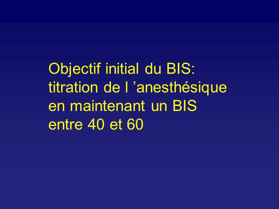 Objectif initial du BIS: