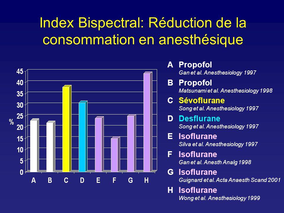 Index Bispectral: Réduction de la consommation en anesthésique