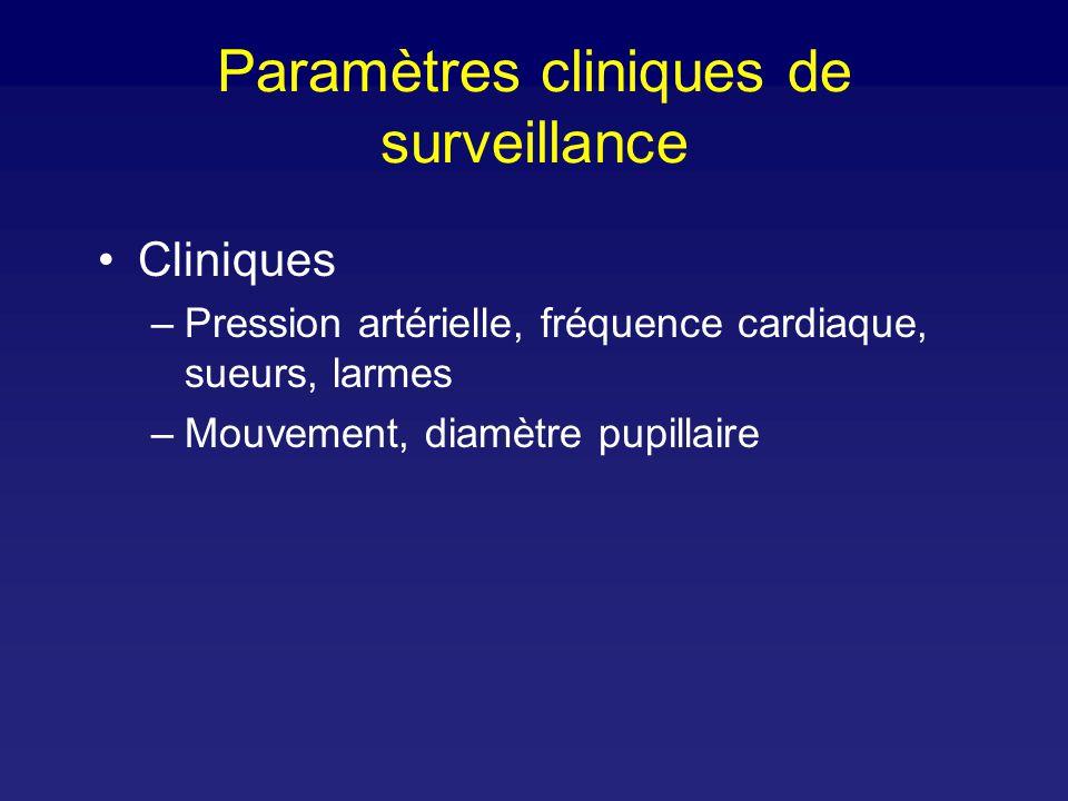Paramètres cliniques de surveillance