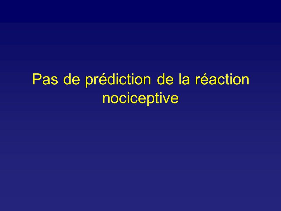 Pas de prédiction de la réaction nociceptive