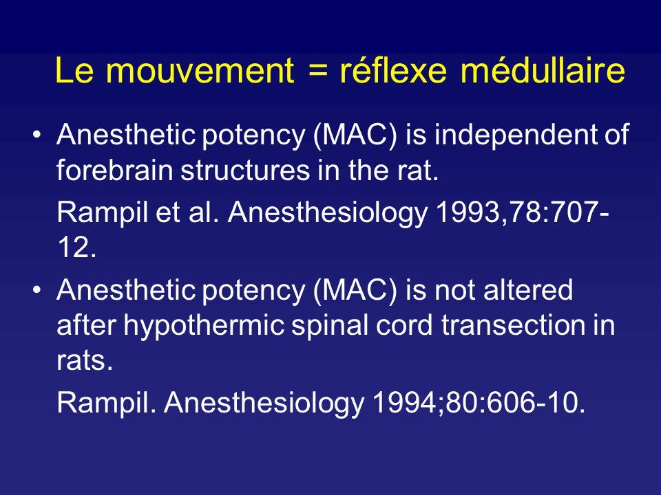 Le mouvement = réflexe médullaire