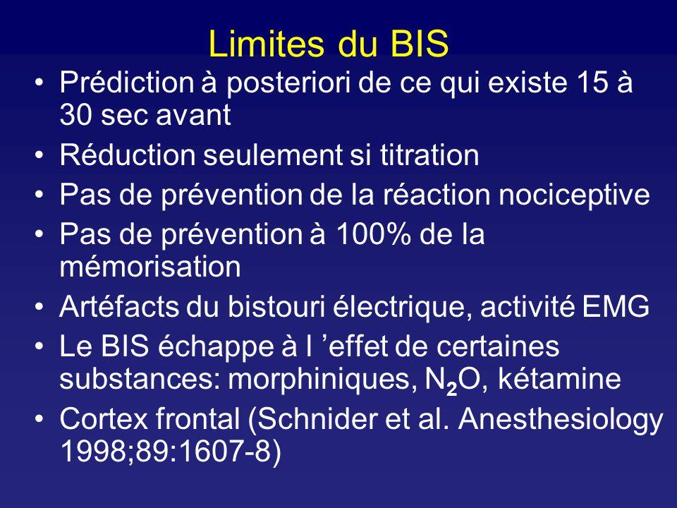 Limites du BIS Prédiction à posteriori de ce qui existe 15 à 30 sec avant. Réduction seulement si titration.